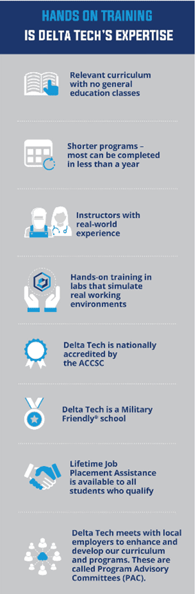 Why Choose Delta Tech?